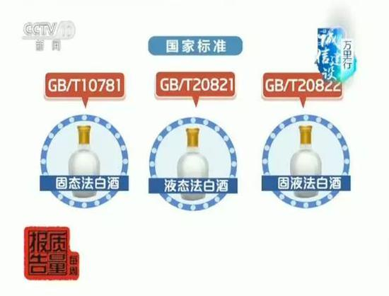 泸州老窖再遭诚信质疑:酒精勾兑白酒为何标高粱小麦