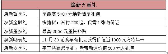 """感恩180万用户 """"国民家轿""""F3全擎钜惠"""