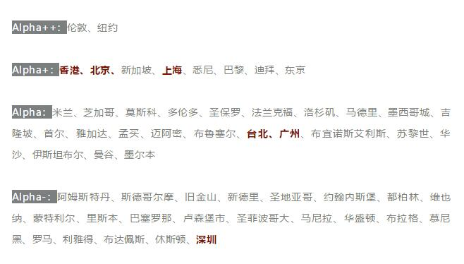 """����,��南青�u�x�""""全球二�城市""""!世界城市排名榜�嗤��l布…"""