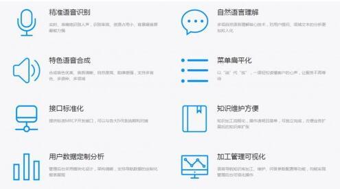 """灵云智能语音导航系统成功服务唯品会 打造""""一语直达""""极致客服体验"""