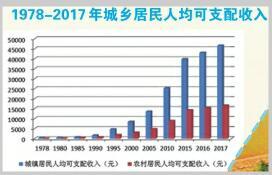 济南市践行新发展理念 推动经济社会高质量发展