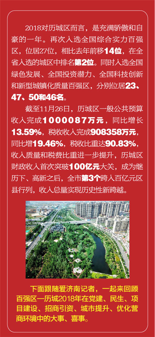 数说齐鲁首邑丨财政破百亿、全国百强区....历城这些大事振奋又激励