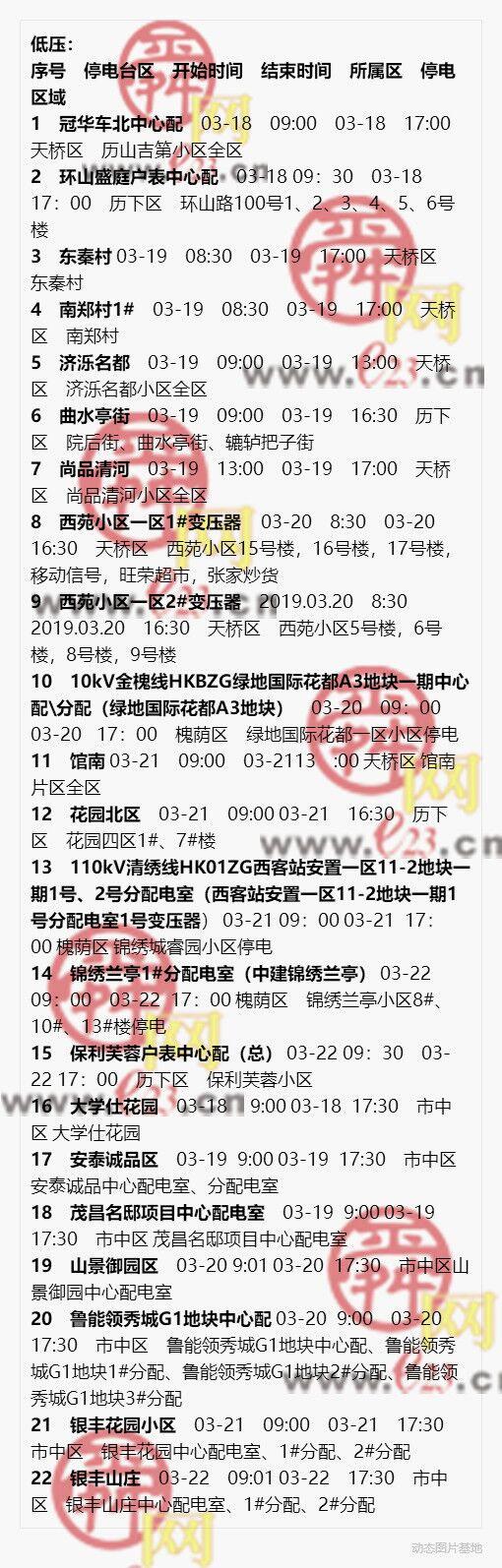 3月16日至3月22日济南部分区域电力设备检修通知