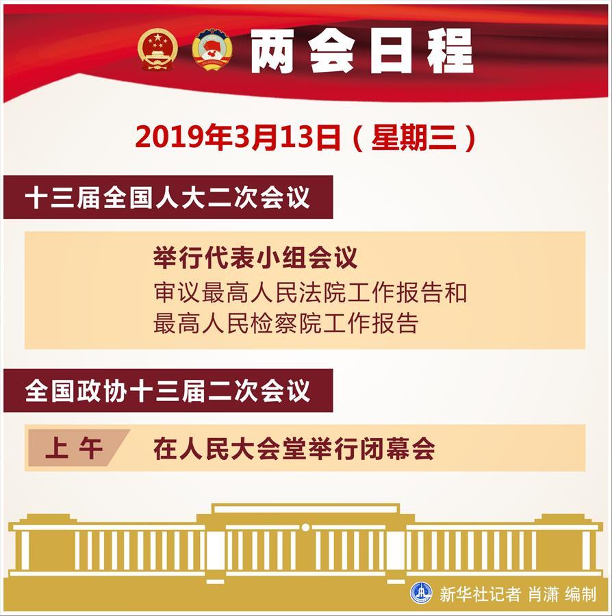 """3月13日:人代会审议""""两高""""报告 全国政协十三届二次会议闭幕"""