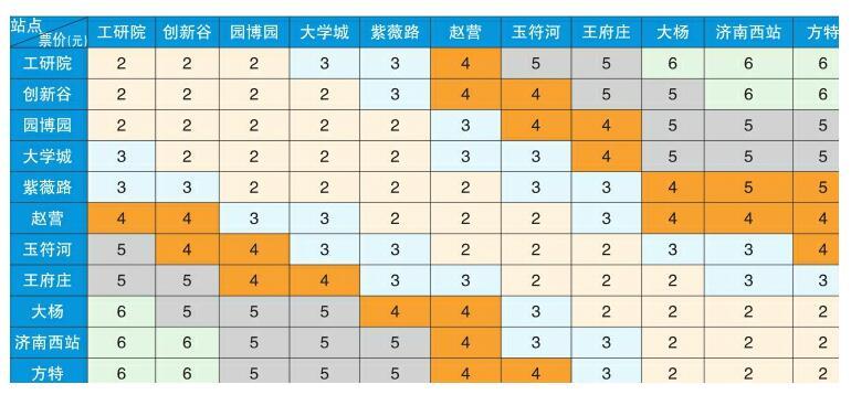 济南轨道交通1号线将于4月1日正式商业运营 11个车站票价表公布