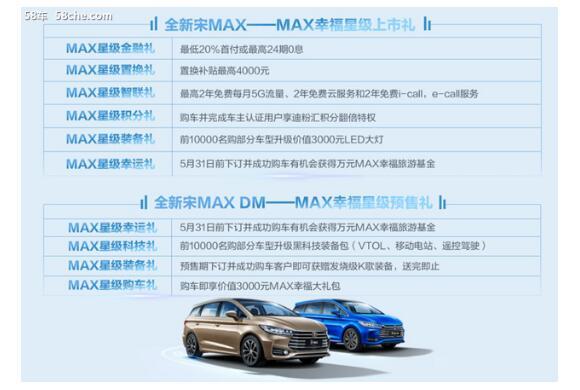 比亚迪新款宋MAX上市 售7.99-12.99万元
