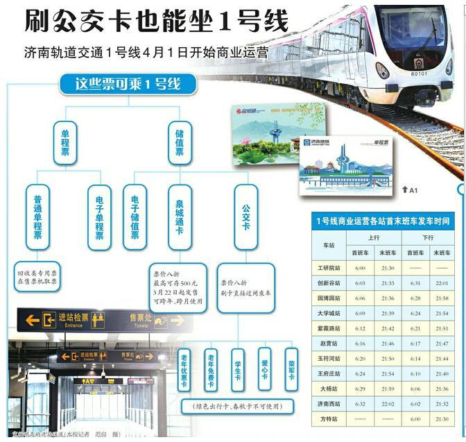 轨交1号线4月1日起商业运营 可刷公交卡 全域免费WIFI