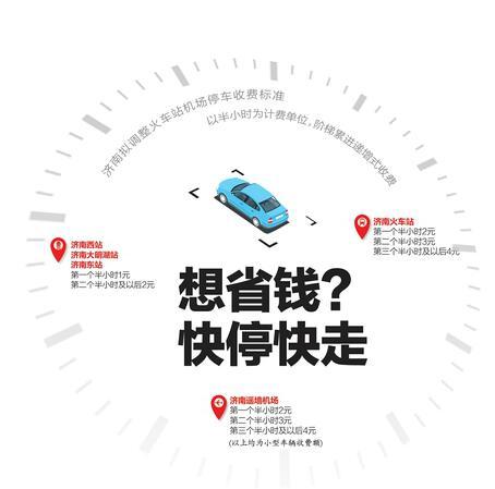 济南五大交通枢纽拟调整停车收费标准 实行阶梯累进递增