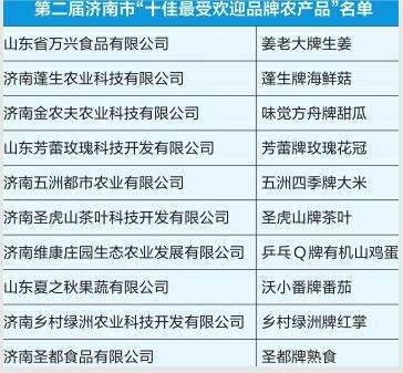 """第二届济南市品牌农产品""""双十佳""""评选揭晓"""