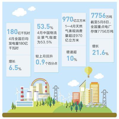 """国家发改委回应当前经济热点——""""中国经济一定能够在风雨中不断壮大"""""""