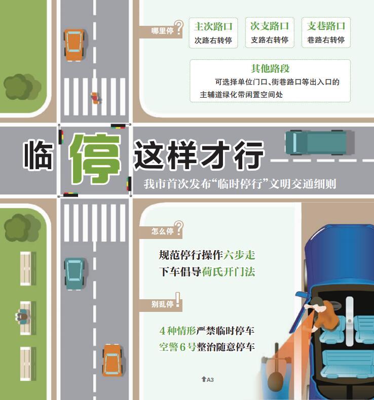 """济南首发""""临时停行""""文明交通规则 规范临时停车上下客操作流程"""