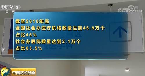 十部委:严控公立医院数量 为社会办医留足发展空间