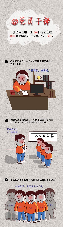 中纪委网站:干部选拔任用 这12种情形应当事前报告
