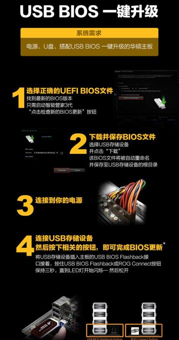 华硕AM4主板支持AMD锐龙3000处理器