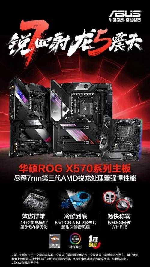 前三独占两席 华硕X570主板预售销量第一