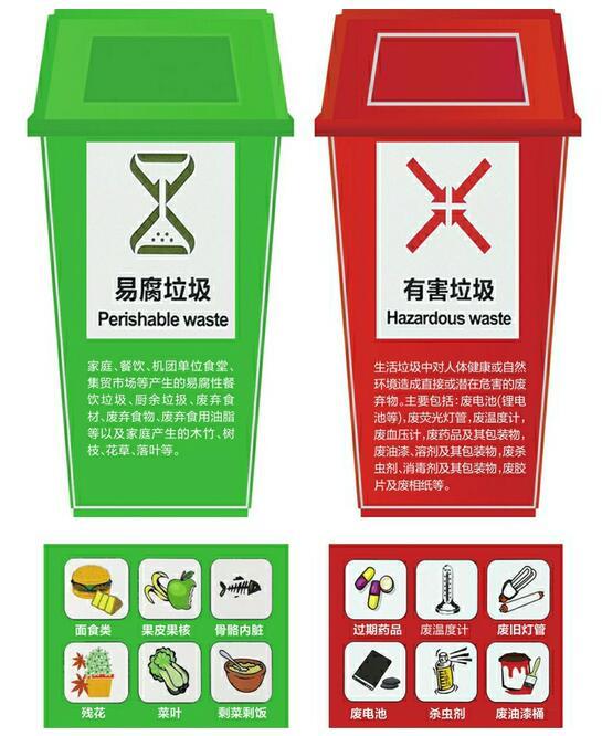 济南市生活垃圾分类指导手册来啦!怎么分 如何扔 咋处置全教您
