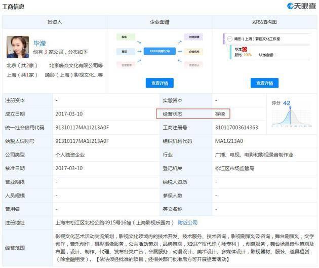 彻底闹掰?毕滢担任法人的张丹峰公司注销 这是毕滢在报复吗?