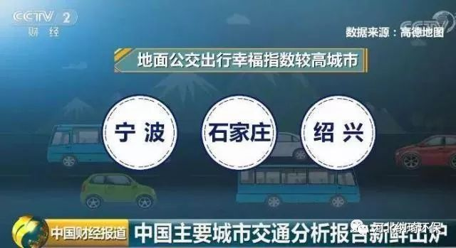 第一名意想不到!中国堵城排行榜 你的家乡上榜了吗?