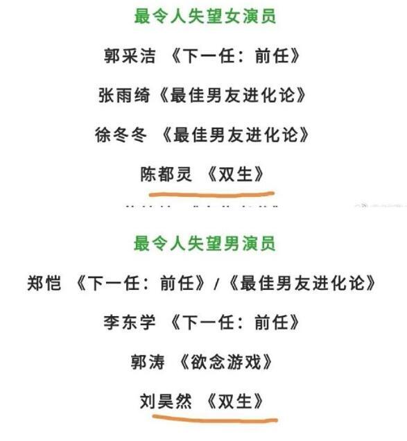 金扫帚提名名单是怎么一回事?就因为这部电影让刘昊然、陈都灵都栽了