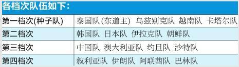 东京奥运会男足亚洲区决赛阶段比赛今日抽签 郝伟:打马前行再出发