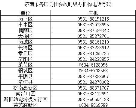 """博猫游戏平台注册账号民政13条举措 推进社会救助领域""""放管服""""改革"""