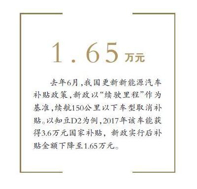"""起价1.38亿元 """"微车王""""知豆全部股权将被拍卖"""