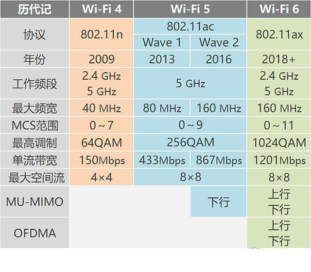 WiFi6性能怪兽, 华硕TUF GAMING AX3000电竞特工路由简评