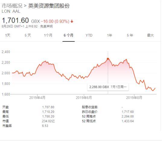 http://www.jindafengzhubao.com/zonghexinxi/33932.html