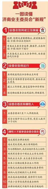 """济南首次为业委会运作""""立规矩"""" 拖欠物业费进不了业委会"""
