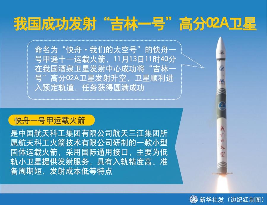 """我国自主研发商用遥感卫星星座""""吉林一号""""再添新星"""
