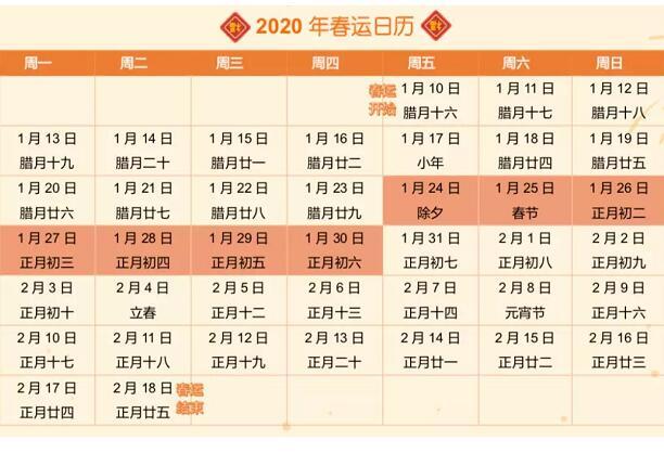 2020年春運大幕開啟12306售票體