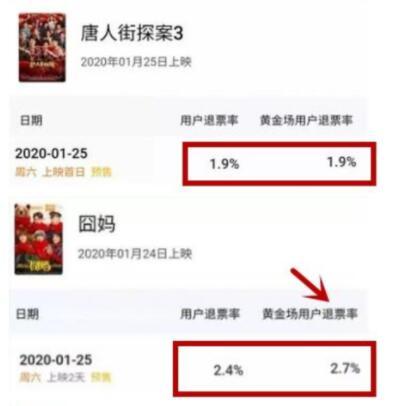 春节档电影遭退票什么情况?终于真相了,原来是这样!