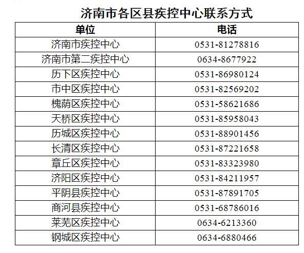 紧急扩散:济南寻找可能密接者公告