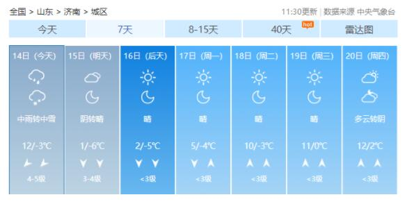 """济南暴雪+道路结冰""""双黄""""预警中 今夜大雪过后气温最高仅1℃"""