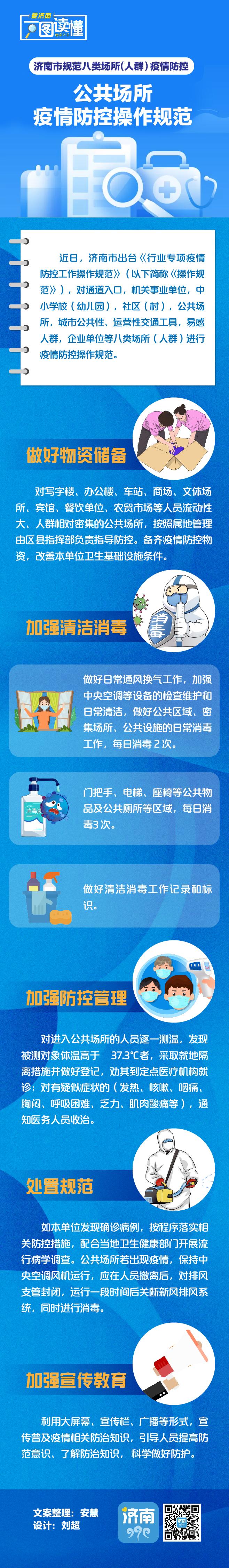 济南市规范八类场所(人群)疫情防控操作规范丨公共场所篇