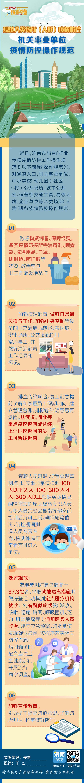 济南市规范八类场所(人群)疫情防控操作规范丨机关事业单位篇