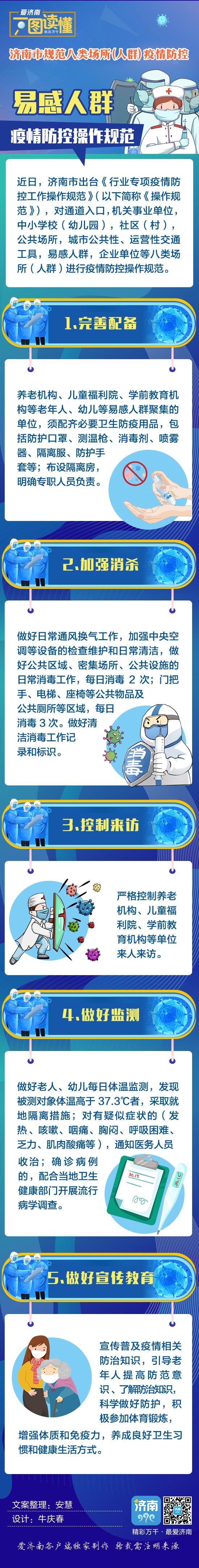 济南市规范八类场所(人群)疫情防控操作规范丨易感人群篇