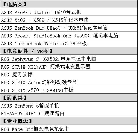 华硕ROG STRIX X570-E GAMING主板荣获2020 iF设计奖