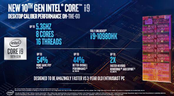 英特尔重磅发布十代CPU性武器,32款全新升级笔电上线苏宁