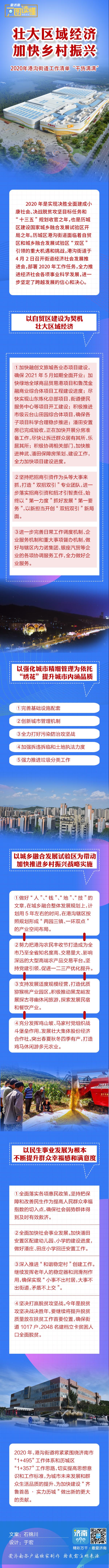 """""""双区""""引领区域经济新动能!2020,港沟街道这样强势崛起"""