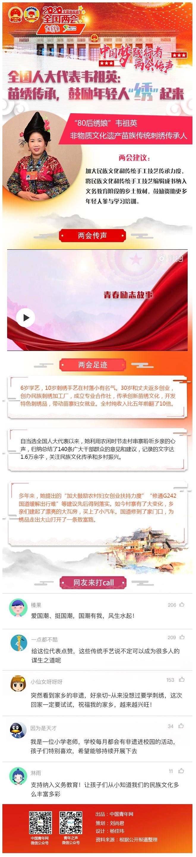 """韦祖英代表:苗寨绣娘,鼓励年轻人""""绣""""起来!"""