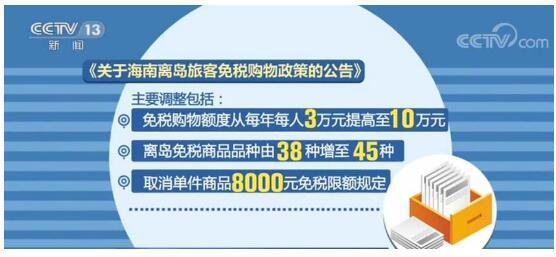 7月1日海南离岛旅客免税购物新政策执行