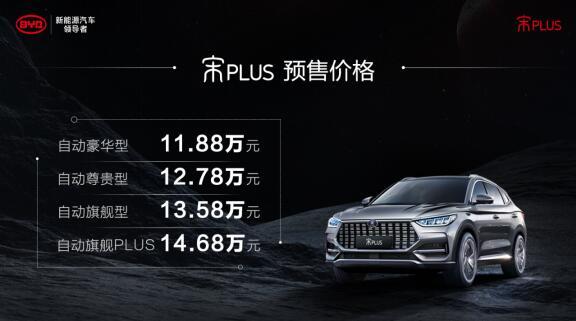 比亚迪宋PLUS正式开启预售,预售价11.88万元—14.68万元