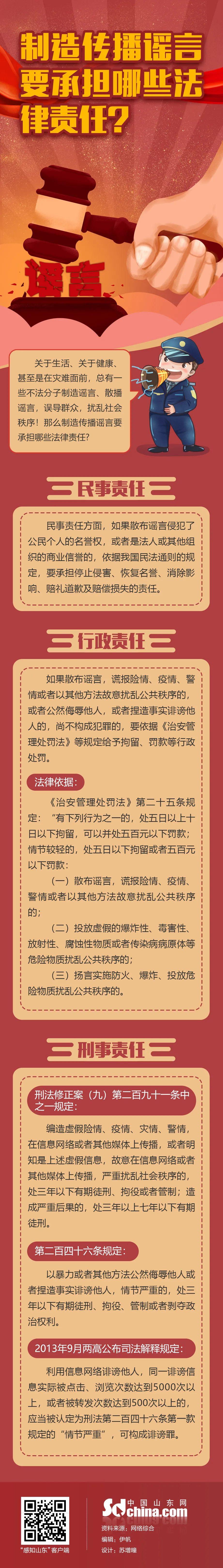 【網安齊魯】Get辟謠小技巧!辨識網絡謠言,5招請速記!