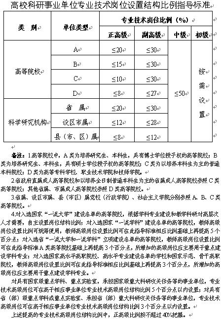 重磅!山东省委组织部等发文:优化事业单位岗位设置管理