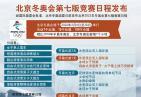 北京冬奥会第7版竞赛日程发布 共19个比赛日