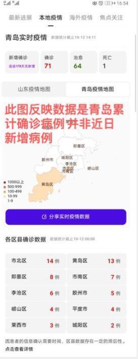 2020年度涉魯十大網絡謠言