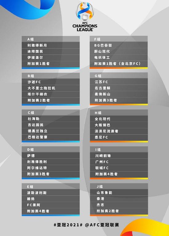 亚冠小组赛抽签:广州遭遇川崎 国安有望战蔚山