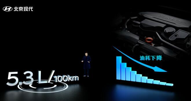 13.38万元起,全新一代名图&名图纯电动正式上市