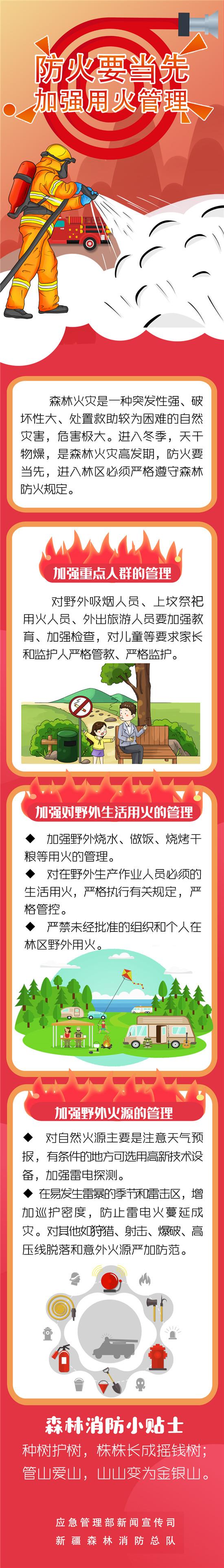 圖解:防火要當先,加強用火管理